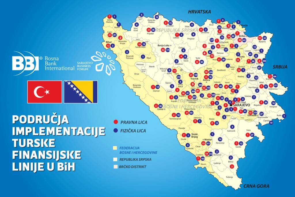 Podrška Vlade Republike Turske BiH: Turska finansijska linija ekonomski je podržala više od 27.000 građana BiH